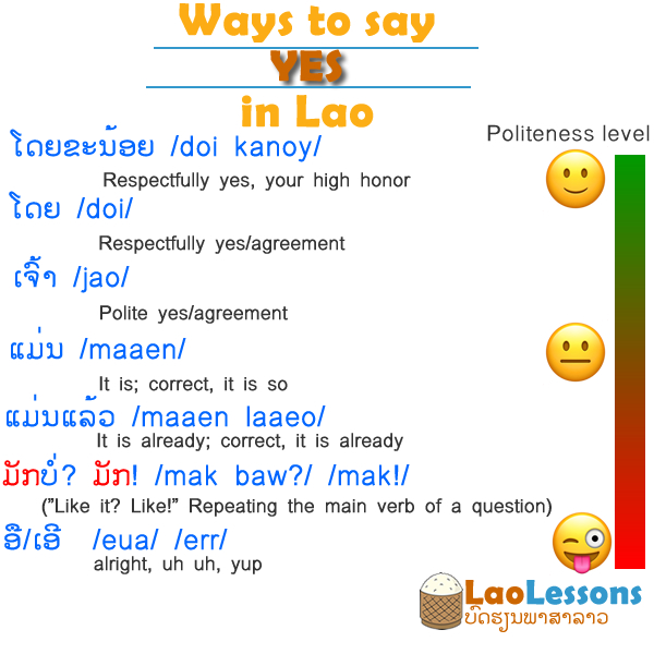 How to say yes in Lao