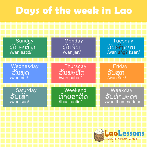 Days of the week in Lao