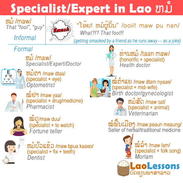 The Lao word for specialist/expert ຫມໍ