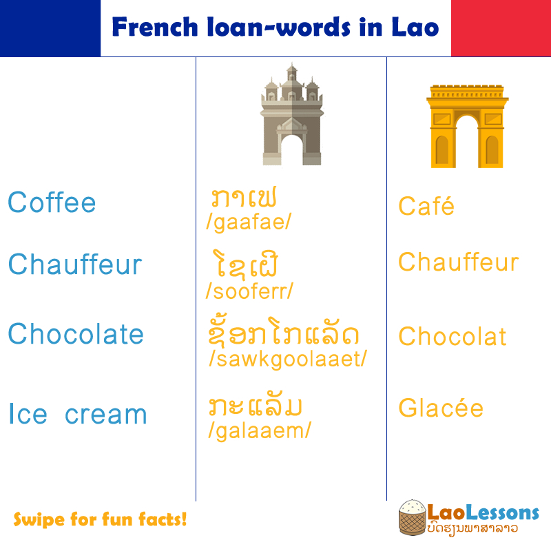 French loan-words in Lao