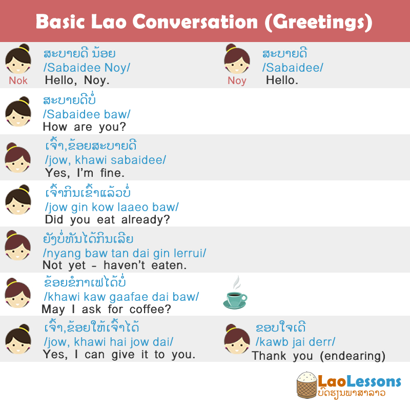 Learn to say hello and thank you in Lao – Conversation