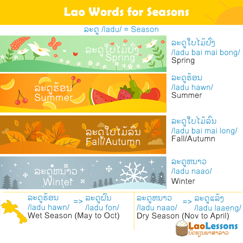 Lao Words for Seasons