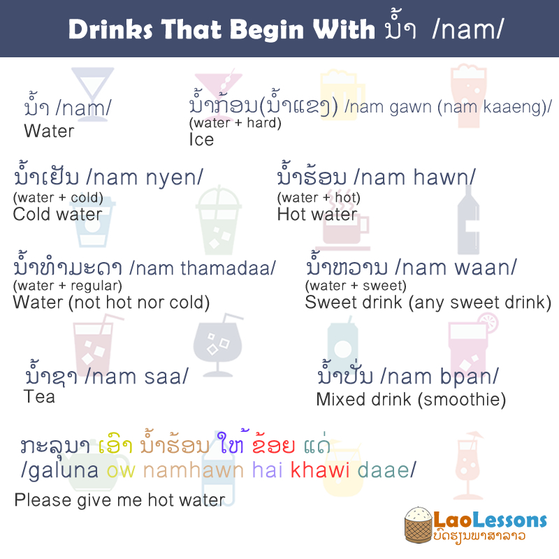 How to say water ນ້ຳ /nam/ in Lao