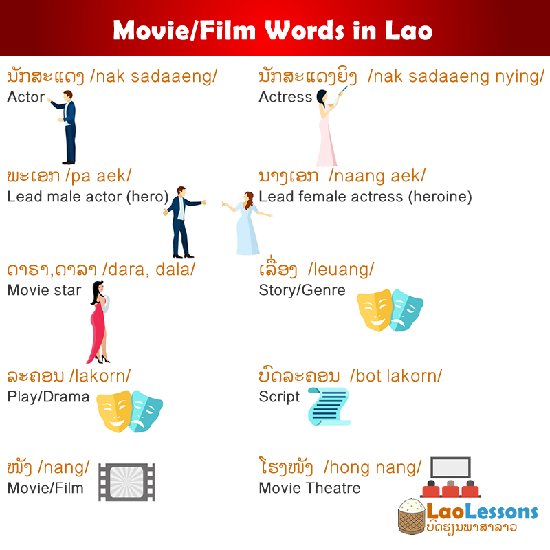 Movie Terms in Lao