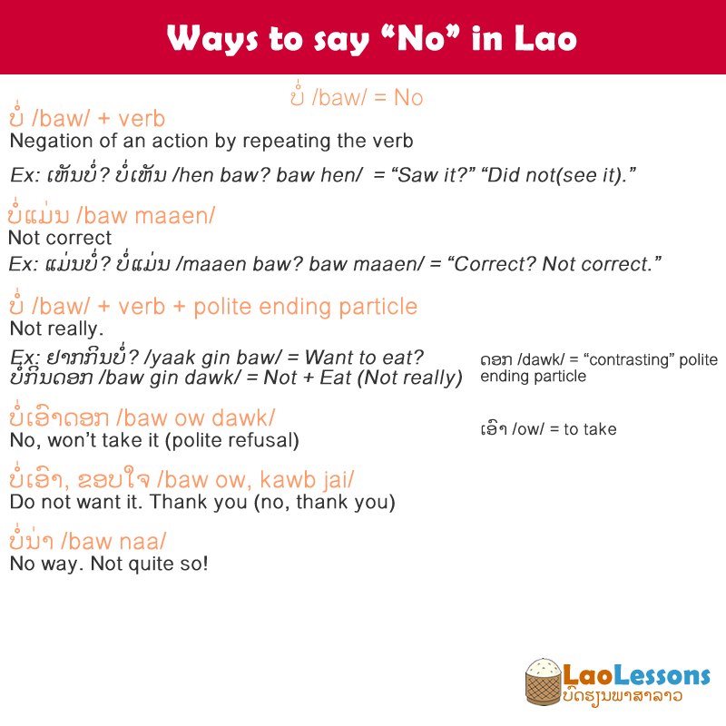 "Ways to say ""No"" in Lao"