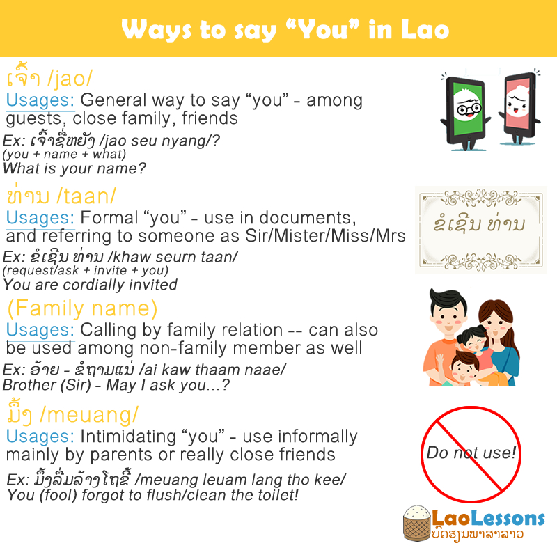 How to say You in Lao